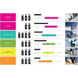 Комплект колани за ски POMOCA Adventure Glide 110мм/180см