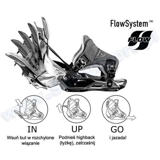 Сноуборд автомати FLOW NX2 Hybrid magenta