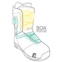 Сноуборд обувки NIDECKER Lunar Heel-Lock Boa Focus